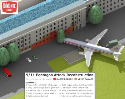 Moreha Tekor Akhe  Images Of 9 11 Pentagon