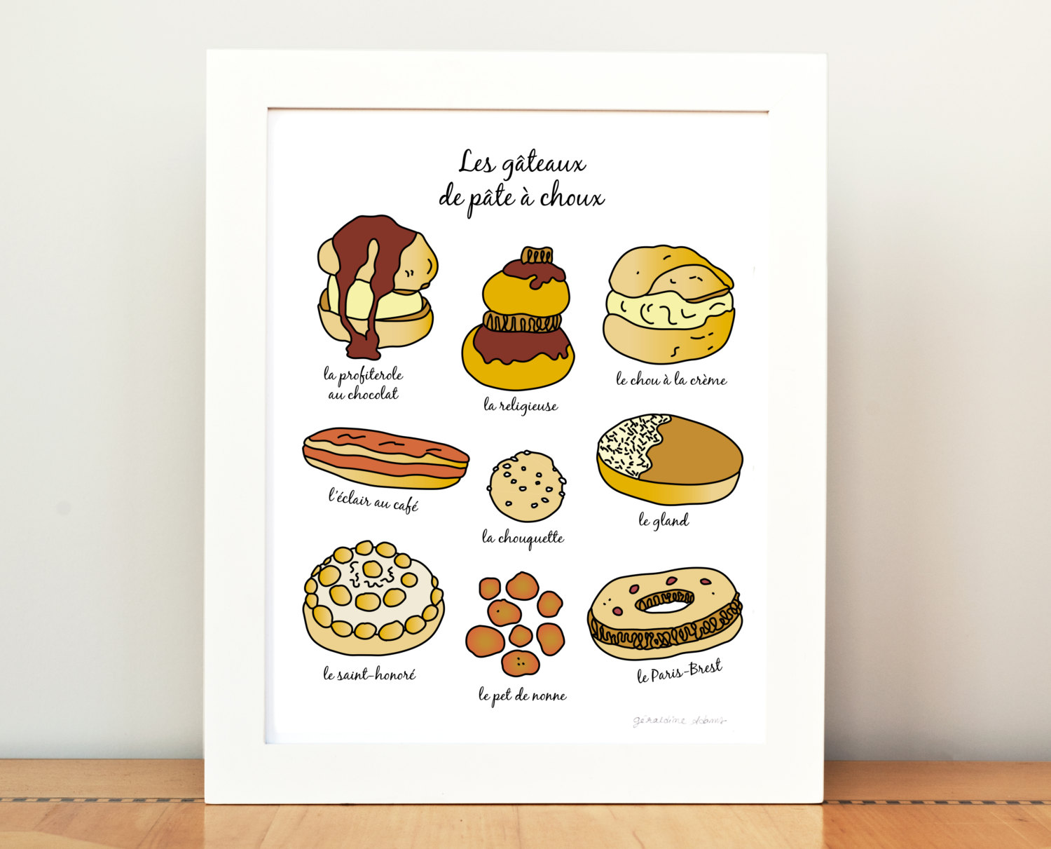 Pastries Clipart Kitchen Art French Pastries