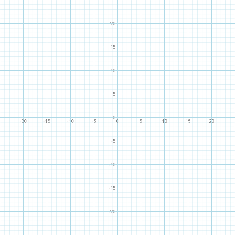 Graph Paper By Jaynick   From The Graphing Calculator Toolbar A
