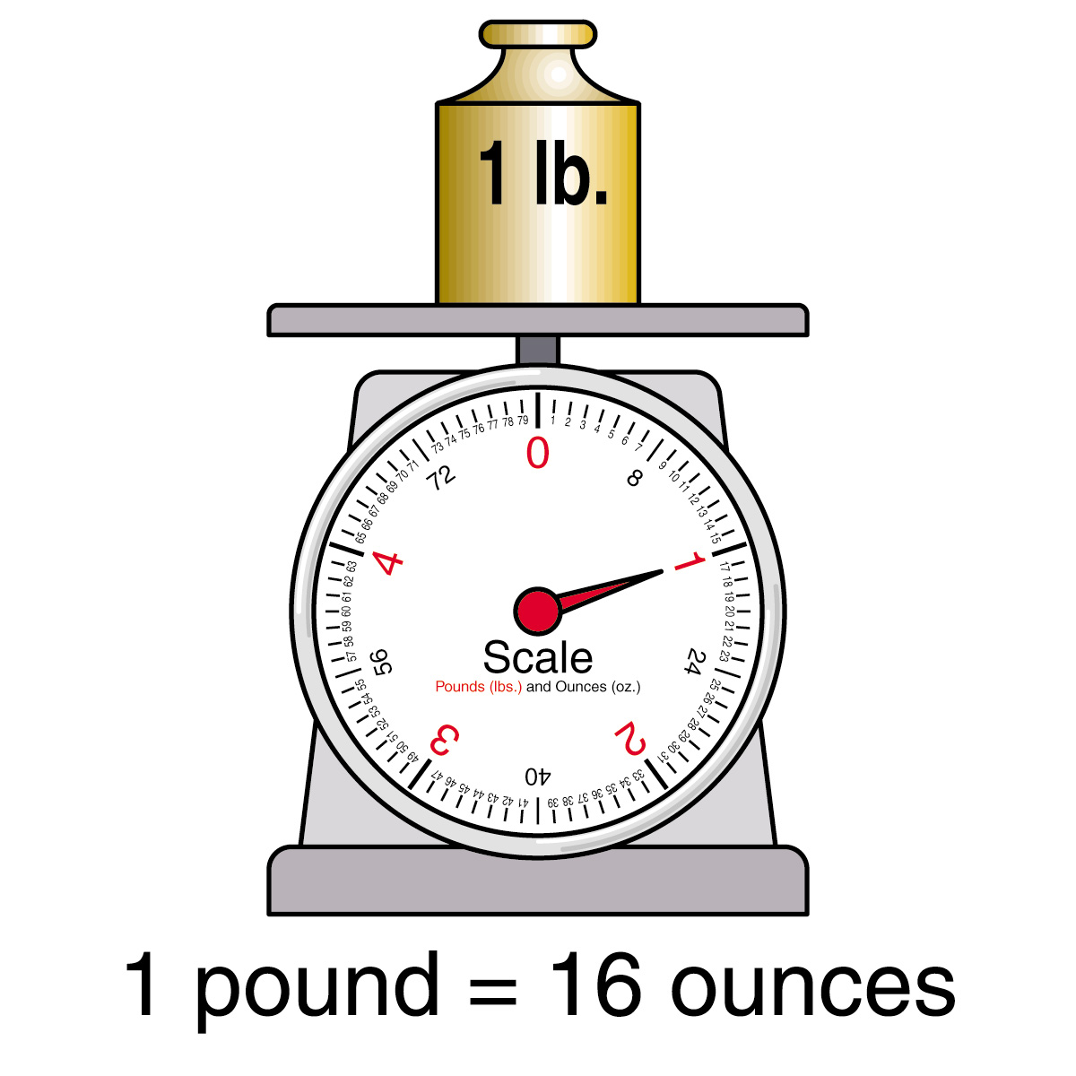Measuring Weight Clip Art