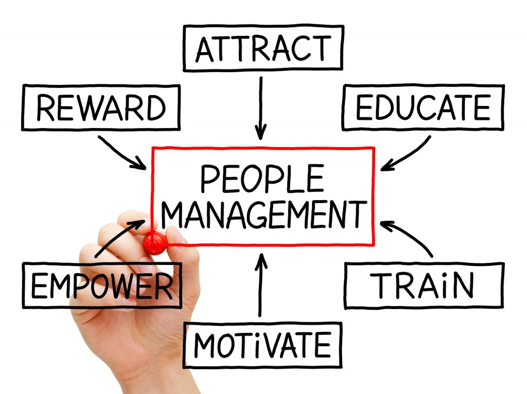 Assist A Boss   Employee Engagement Vs  Leadership Development Part