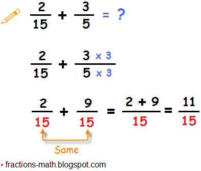 Of Fractions Examples - Laptuoso