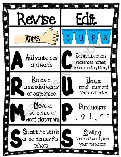 Revising And Editing Chart  Arms   Cups From Chrissie Rissmiller On