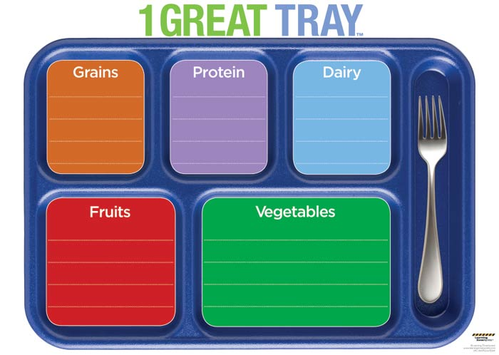 Great Tray  Educational Materials Help Schools Meet New National