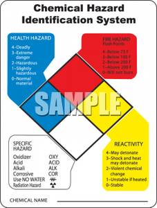 hazardous materials identification system pdf