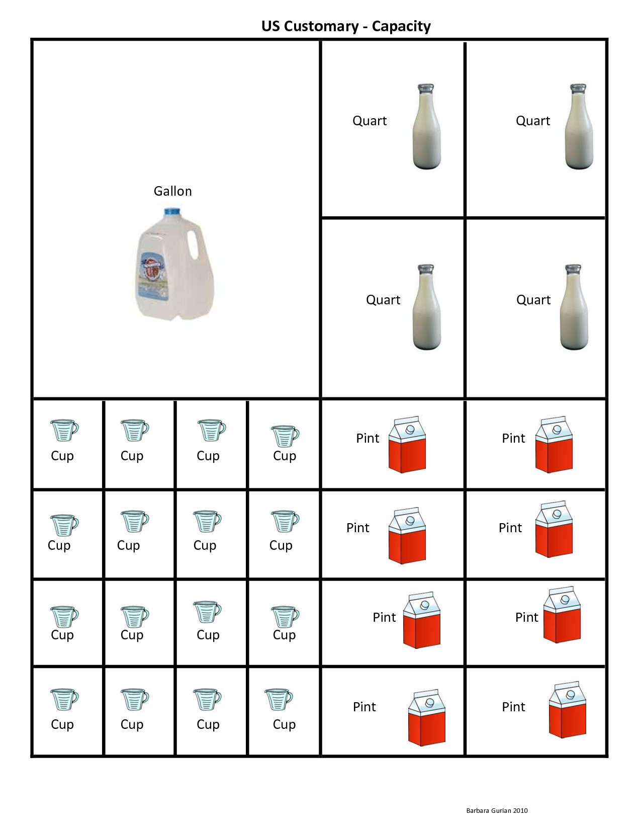 Worksheet 16 Cups Quarts gallon quart pint cup clipart kid is 4 quarts a free cliparts all used for free
