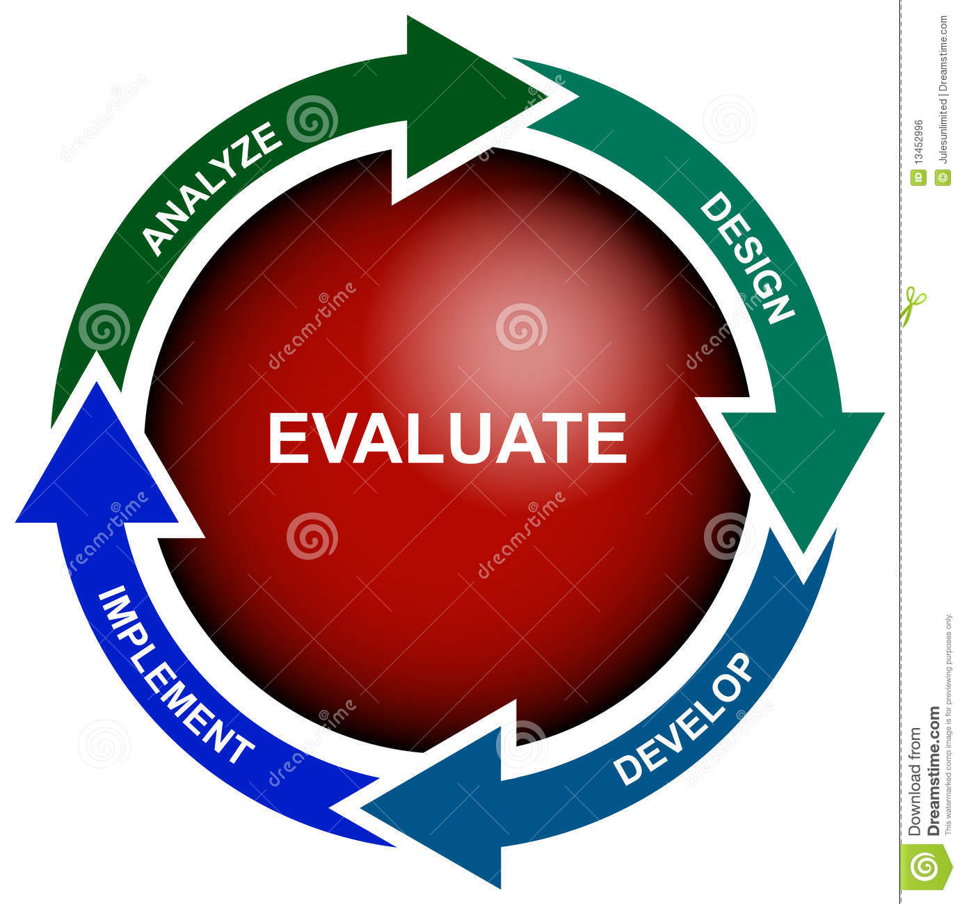 Evaluation Clipart Evaluation Clipart