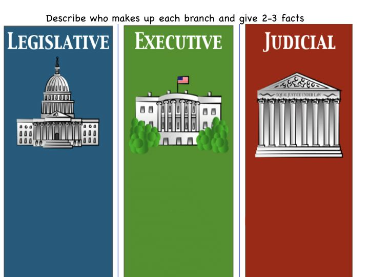 The  Branches Of Government Games For Kid