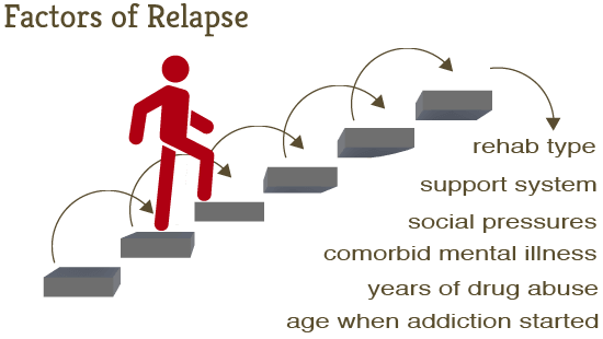 Back   Gallery For   Addiction Recovery Clip Art