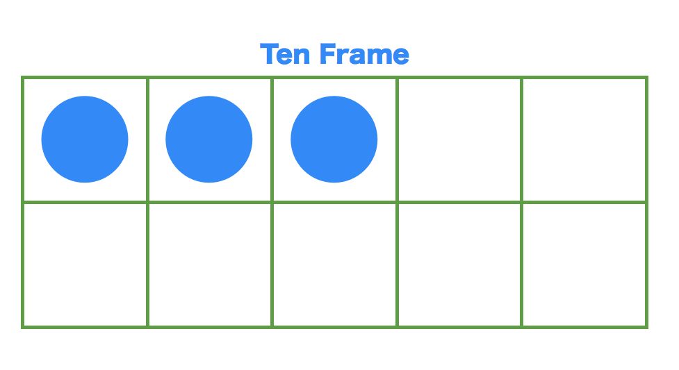 Introducing the Ten Frame  YouTube