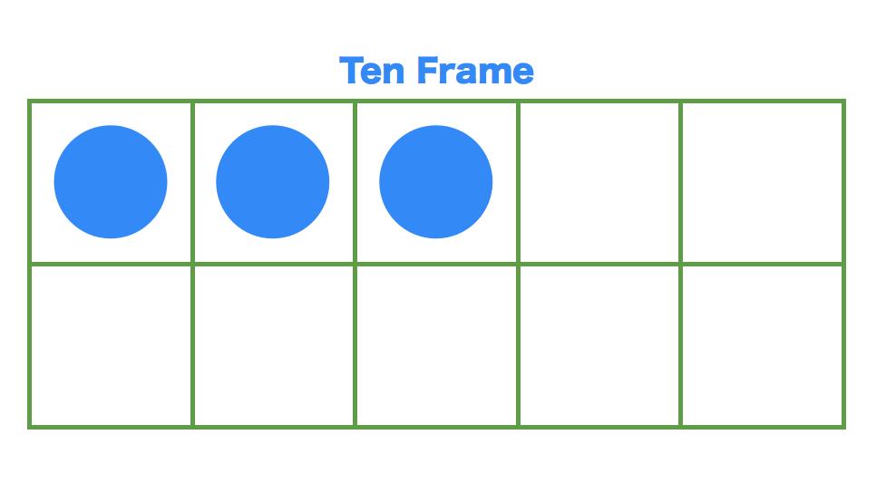 IXL  Count to fill a ten frame  1st grade math