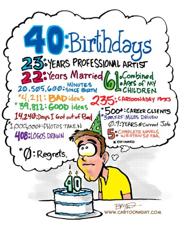 40 years today -#main