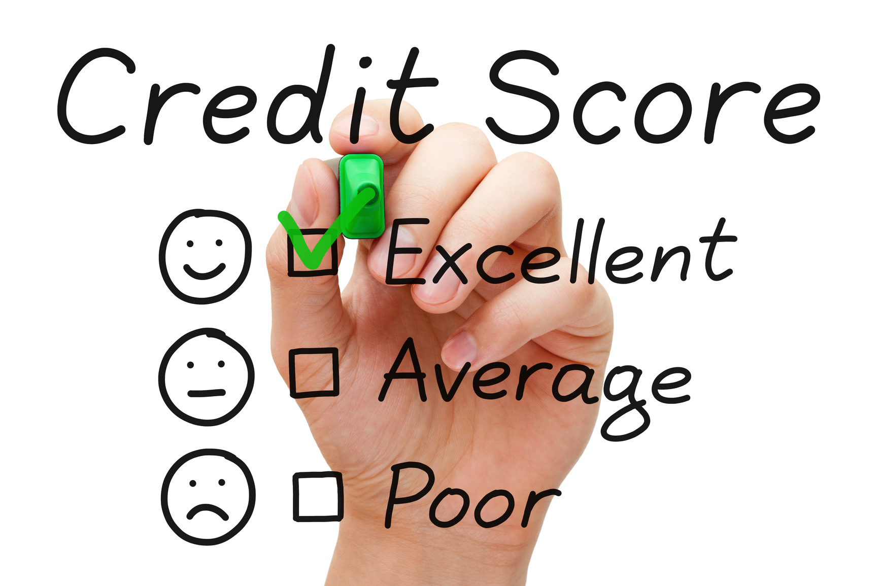 Credit Scores  How They Are Calculated   Banking Sense