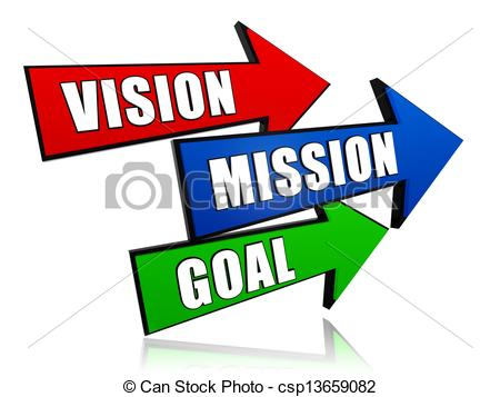 red cross mission vision values goals Mission is a statement about your core purpose, why you exist, and is best stated  in  (international red cross) clear and easily understood: develop and write.