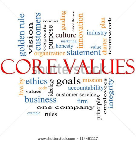 Vision Statement Clipart Core Values Word Cloud Concept