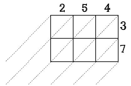 math worksheet : lattice multiplication worksheets for 3rd grade  printable math  : Lattice Division Worksheets