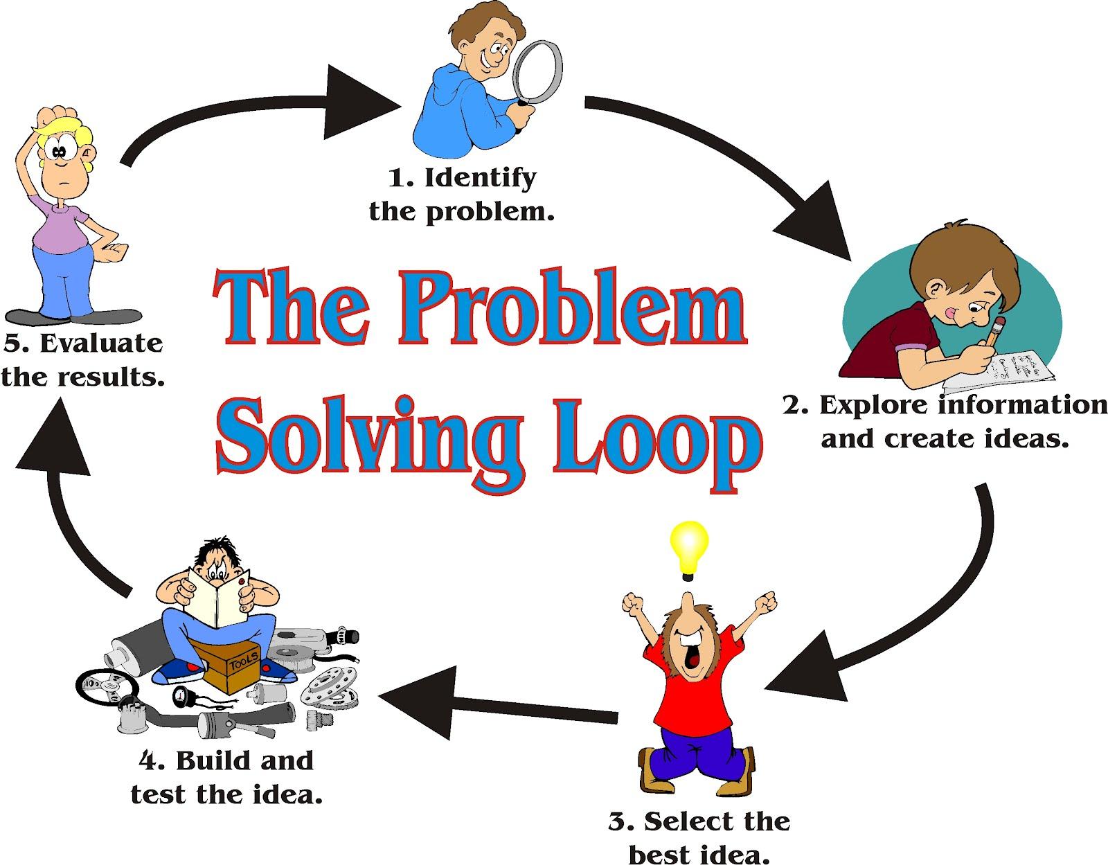 תוצאת תמונה עבור free clipart behavior problems