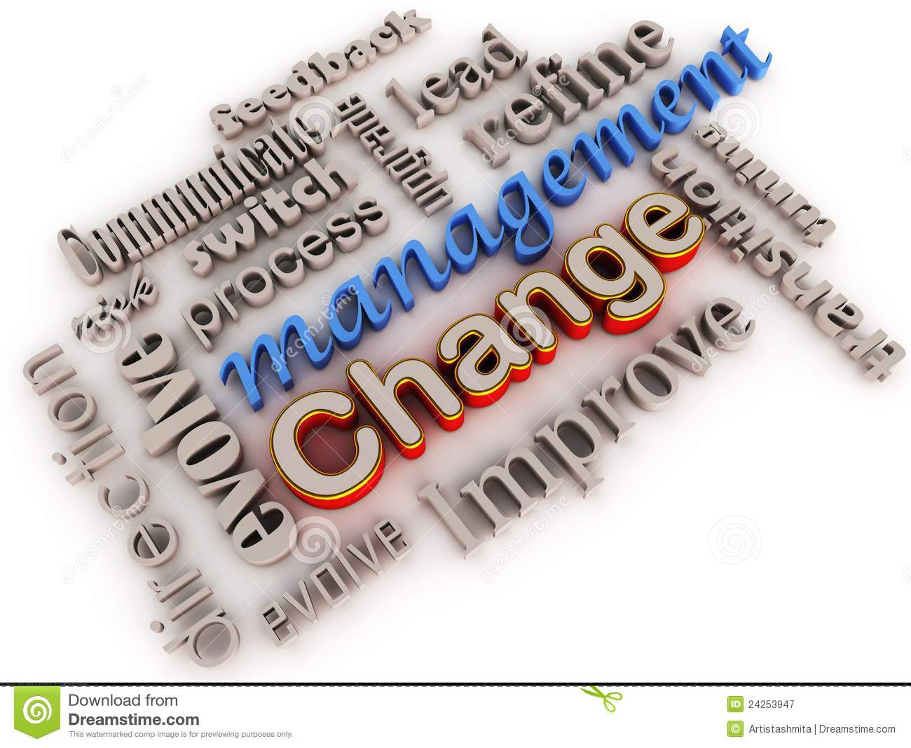 leadership and change management a case The case briefly describes the 112-year history of the organization and focuses particularly on the changes wrought by its new leader david yarnold who was brought in.