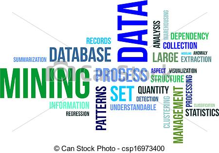 Clipart Of Word Cloud   Data Mining   A Word Cloud Of Data Mining