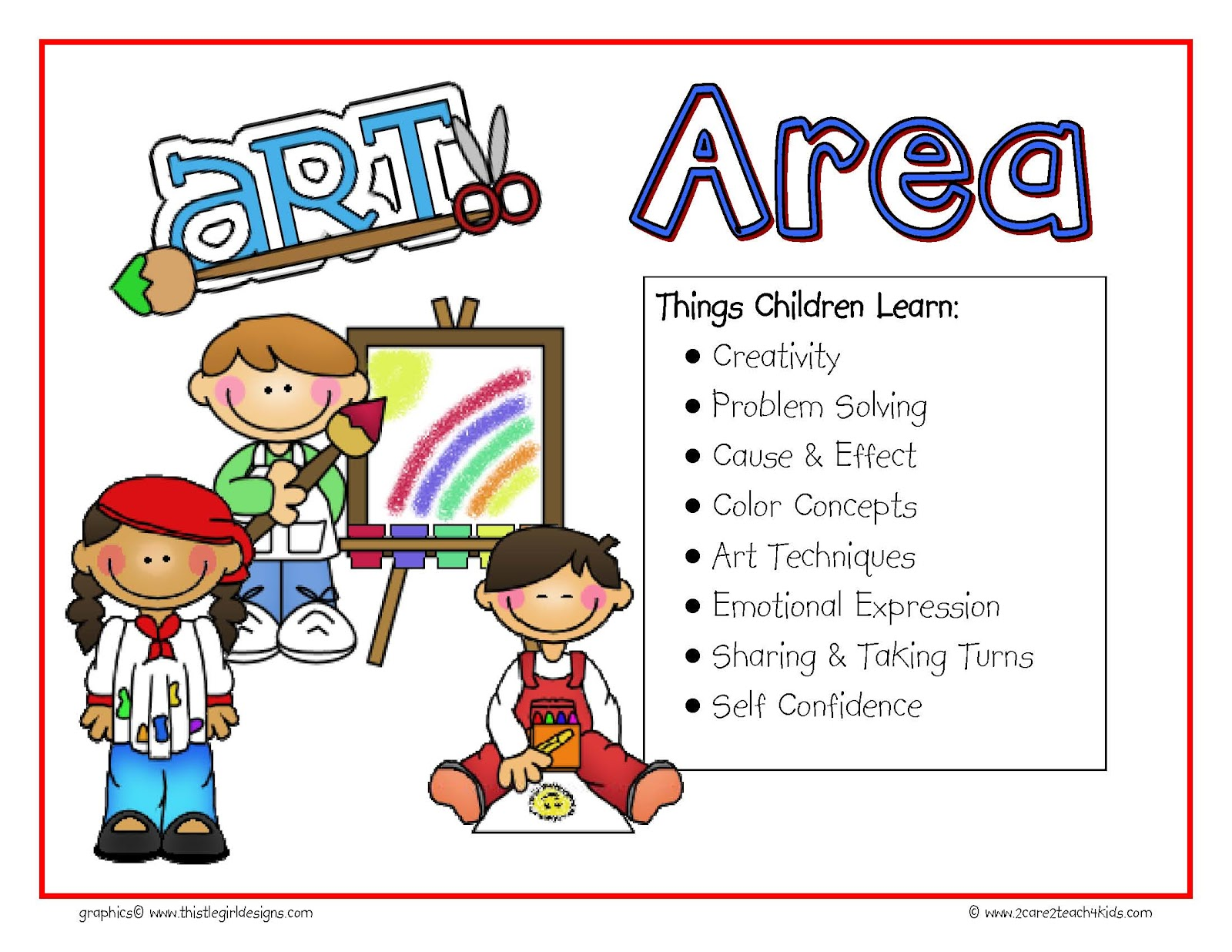 The Signs Include The Following Learning Areas   Art Science Sensory
