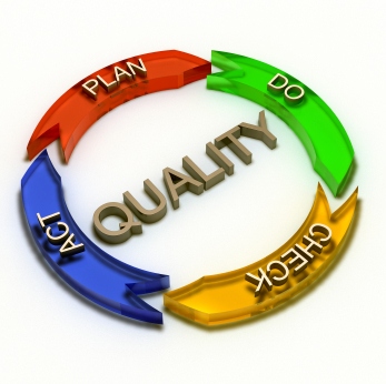Quality Management   Quality Control   Cortek Inc