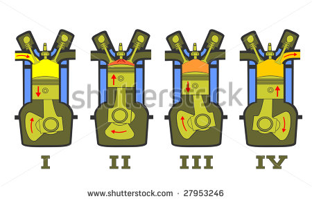 Illustration Of Four Stroke Engine Functional Principle Stock Vector