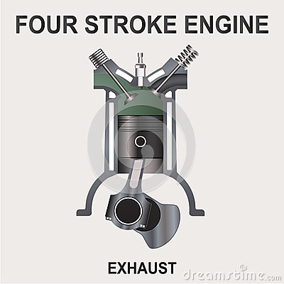 Vector Illustration Of Piston Four Stroke Engine Exhaust