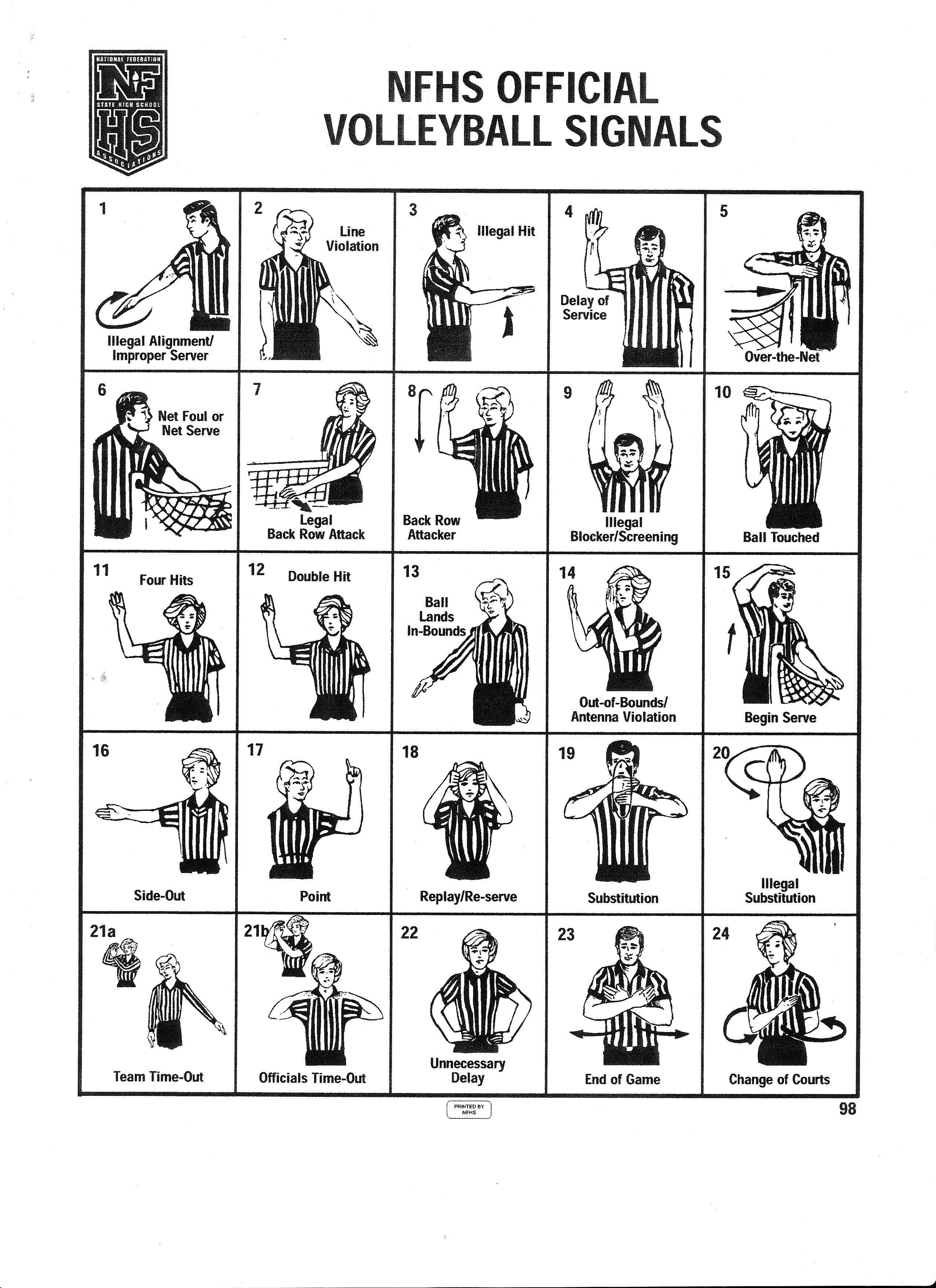Offical Volleyball Signals