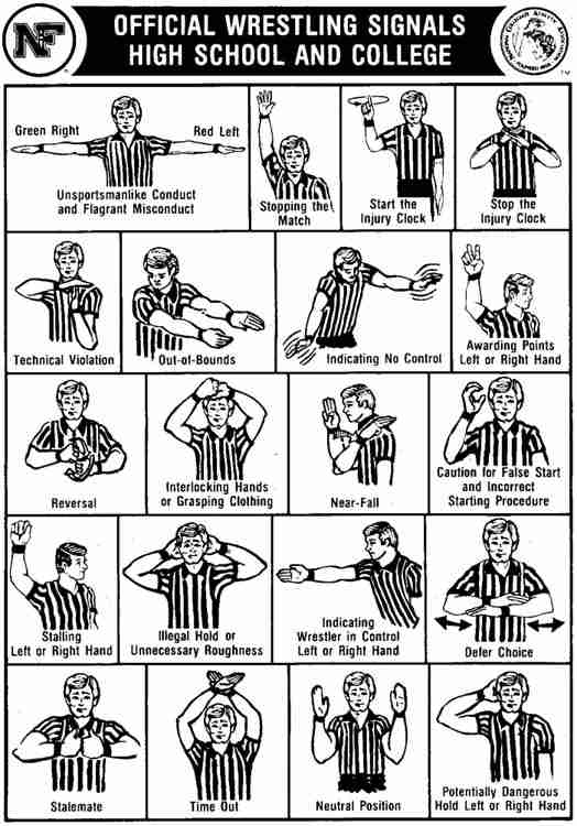 Official Hand Signal Of Volleyball Referee