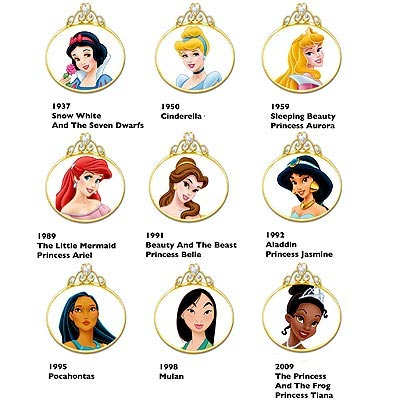Which Is Your Favourite Disney Princess
