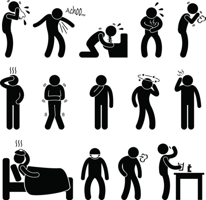 Symptoms Food Poisoning Clip Art