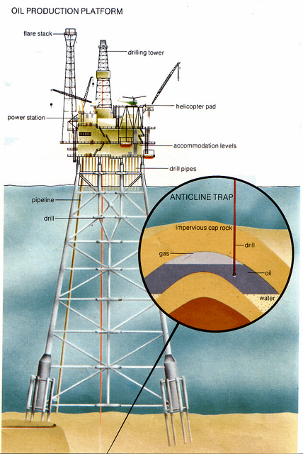 Workover Rig Clipart - Clipart Suggest