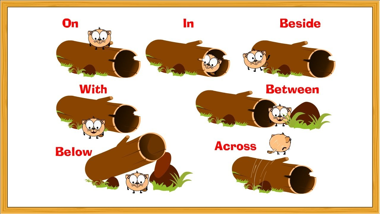 Printables Pic On Preposition beside preposition clipart kid learn prepositions youtube