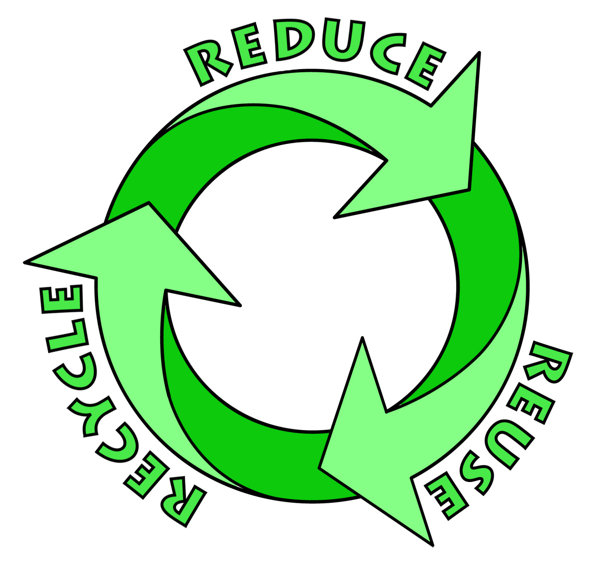 Recycle Earth Clipart - Clipart Kid