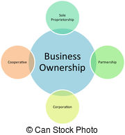 Business Ownership Management Diagram Clipart   Free Clip Art Images