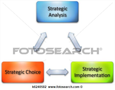 Clip Art Of Strategy Implementation Business Diagram K6240582   Search
