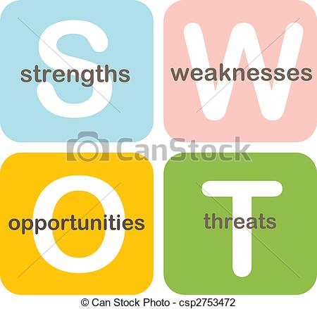 Clip Art Of Swot Analysis Business Diagram   Swot Analysis Business