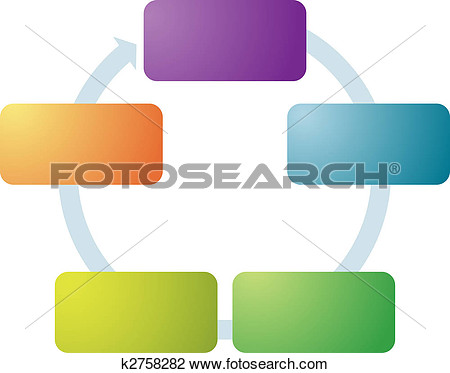 Clip Art   Process Relationship Business Diagram  Fotosearch   Search