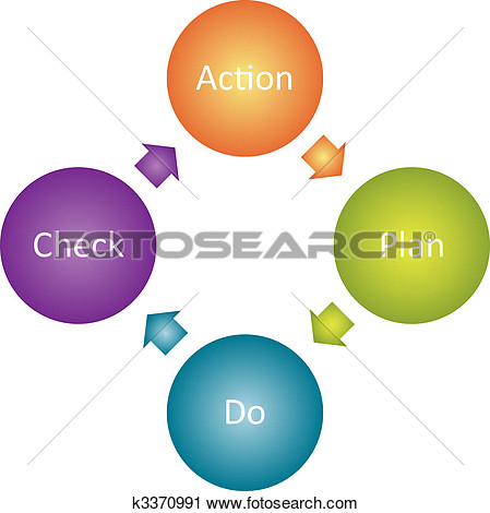 Clipart   Action Plan Business Diagram  Fotosearch   Search Clip Art