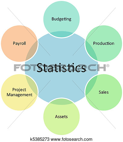 Drawing   Statistics Business Diagram  Fotosearch   Search Clipart