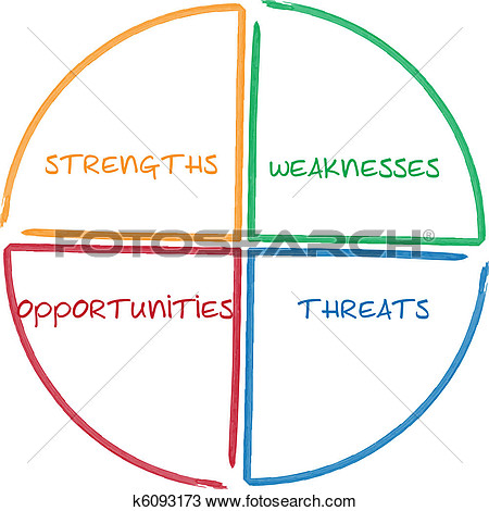 Drawing   Swot Analysis Business Diagram  Fotosearch   Search Clipart