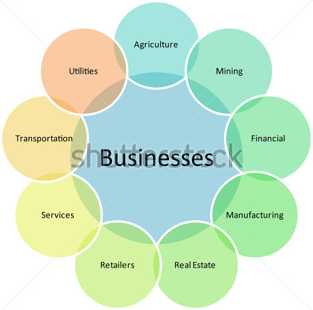 Premium Business   Finance Types Diagram Management Clipart