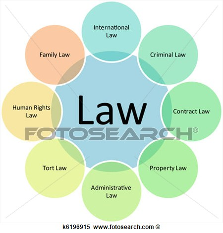 Stock Illustration   Law Business Diagram  Fotosearch   Search Clipart