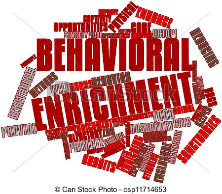 Positive Behavior Clipart Word Cloud For Behavioral