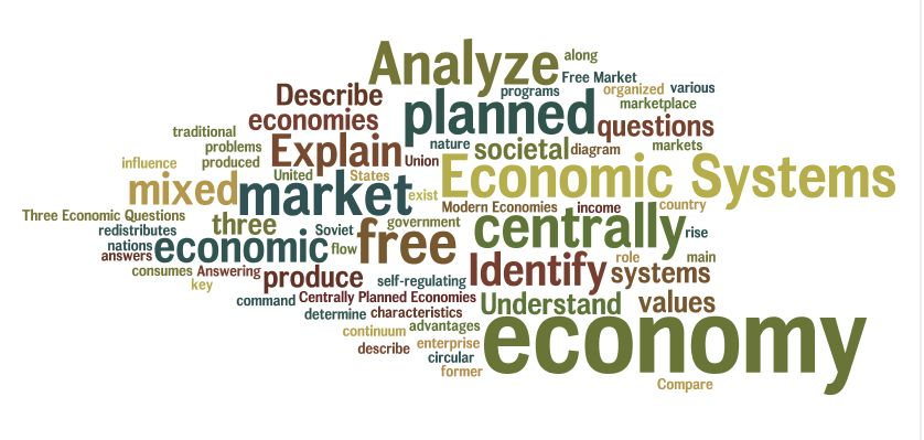 types of goods in economics economics essay Home micro economic essays  market failure public goods – goods which these types of 'irrational behaviour' can lead to a type of market failure.