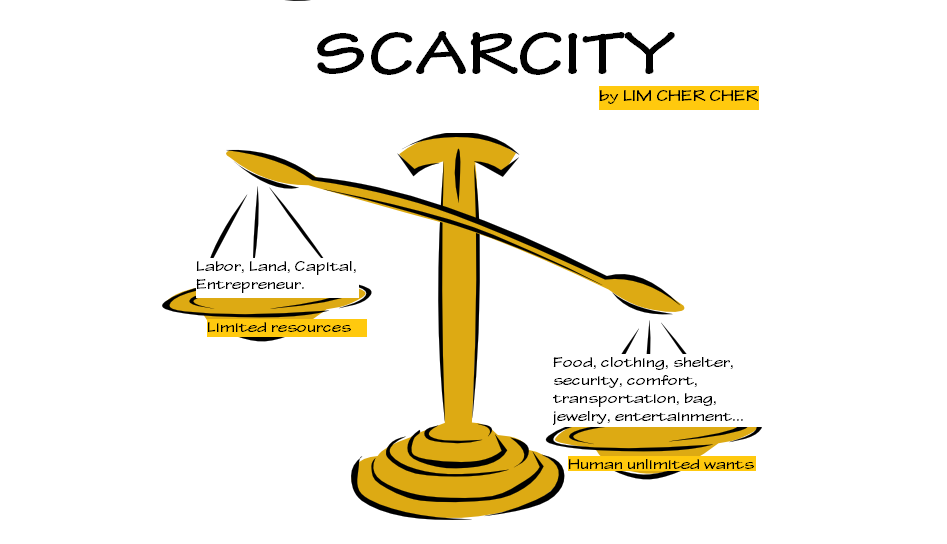 concepts of resources and scarcity Economists and scarcity the concepts of scarcity and resources are often  in a world where concerns about the environment and resources dominate political.
