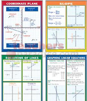 Linear Equations Clipart Slope And Linear Equations