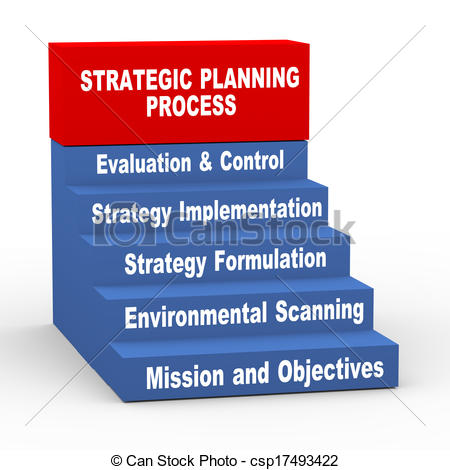 strategic plans for sport organisations essay Encyclopedia of business, 2nd ed strategic planning failure: sc-str toggle navigation in other words, instead of relying on strategic plans to work.