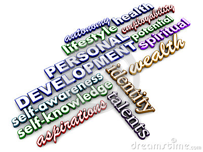 Personal Development Related Words On White Background Concept Of