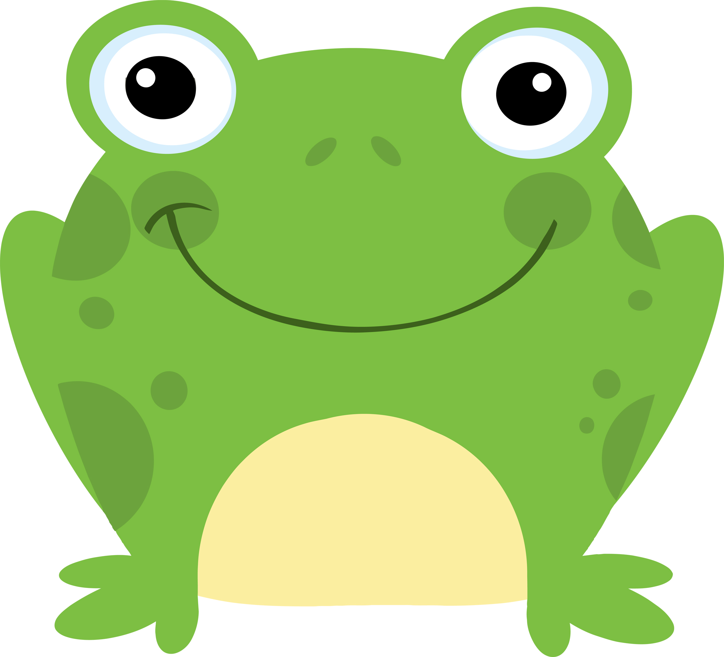 Image result for frog cartoon